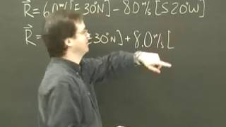 Physics Lesson: Vector Subtraction For High School