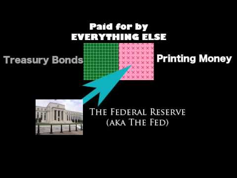 CURRENCY COLLAPSE: How the US Government Is Destroying the Dollar