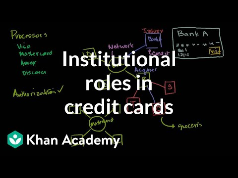 Institutional roles in issuing and processing credit cards | Khan Academy