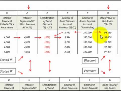 how to calculate discount