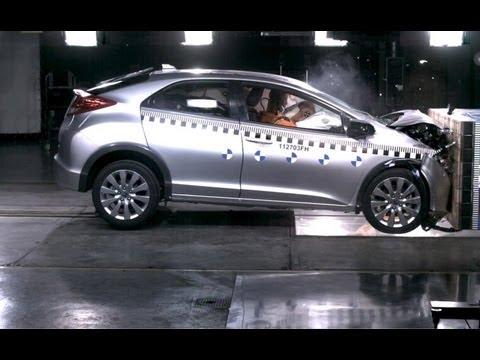 Honda  2012 Honda Civic CRASH TEST