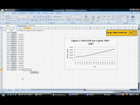EC3115: Tutorial 3 - Calculating Average Annual Growth Rates