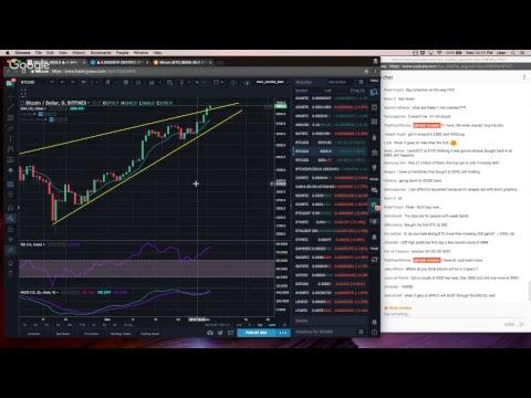 Bitcoin near $7000!  Watch it live!!!! video