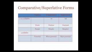 Comparisons (Degrees of with Adjectives)