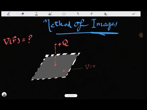 48- METHOD OF IMAGES, WHY DOES IT WORK?  (Griffiths) - (in English)