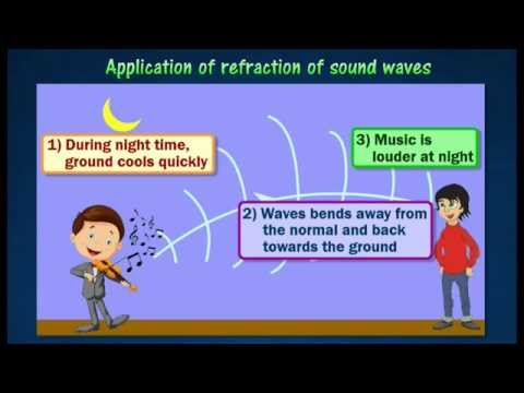 Refraction of sound wave