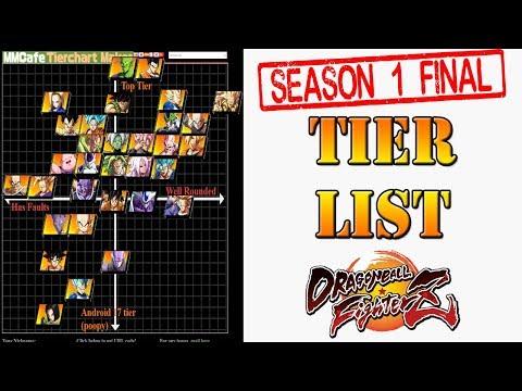 Dragon Ball FighterZ - The final Tier List of Season 1 DBFZ
