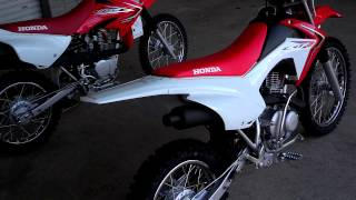10. 2014 Honda CRF125F vs CRF80F // 2014 Honda CRF Dirt Bike SALE Prices Honda of Chattanooga TN
