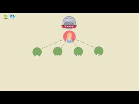 Новый Маркетинг план «Тяньши» (видео)