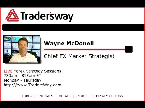 Daily Forex Trading Strategy Session – Recorded Live 2015 2 19
