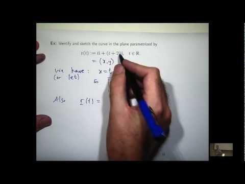 Sketch Grafik von Vektor-Funktion: ein Beispiel