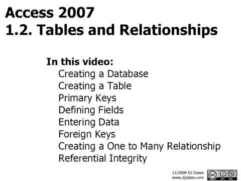 access - In this video: Creating a Database Creating a Table Primary Keys Defining Fields Entering Data Foreign Keys Creating a One to Many Relationship Referential I...