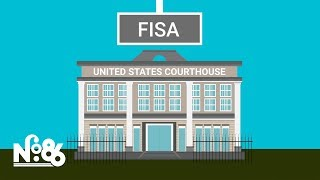Click to play: The FISA Court: History, Purpose, and Controversy [No. 86]