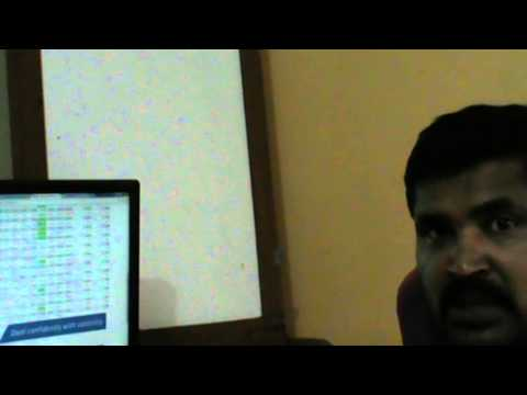 new easy daily method for stock market day trading