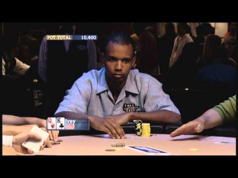 Playing in Position – Everything Poker