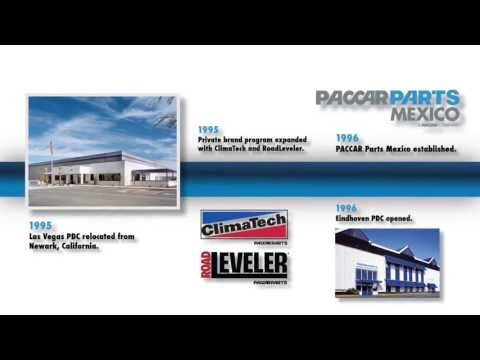 PACCAR Parts 40th Anniversary Timeline