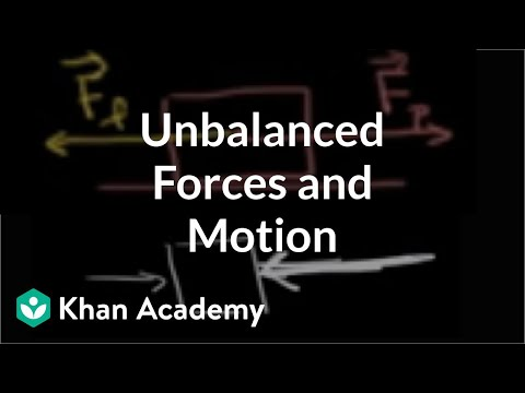 Unbalanced Forces And Motion Video Khan Academy