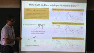 Modeling animal movement in homogeneous space | Otso Ovaskainen 30 July 2012
