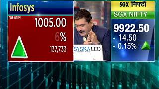 Make your strategy in Cash and F&O much before the markets open. Markets Countdown and Pehla Sauda help you make your...