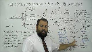 Video ¡El Porque No Uso La Biblia 1960 Reina Valera! MP3, 3GP, MP4, WEBM, AVI, FLV September 2019