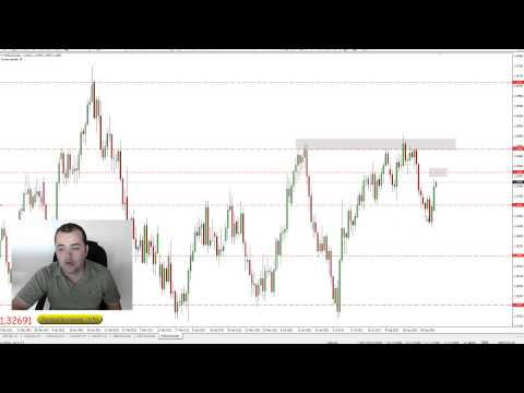 Simple Trick to Understanding Order Flow in the Forex Market