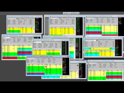 Learn How to Trade Options Online Trading Education BEST GOOG NFLX