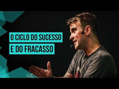 O PRINCIPAL SEGREDO PARA SER BEM SUCEDIDO