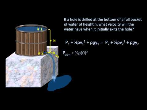 fluid mechanics - A brief description of the Bernoulli equation, with 2 examples, including one demonstrating the Venturi effect.