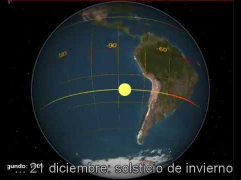 Vídeos Educativos.,Vídeos:Las estaciones