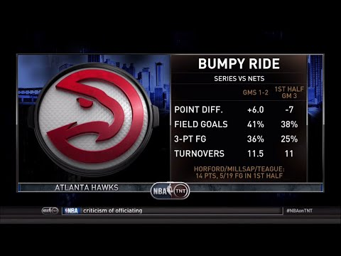 [Playoffs Ep. 6] Inside The NBA (on TNT) Halftime – Hawks vs. Nets - Highlights Game 3 - 4-25-15