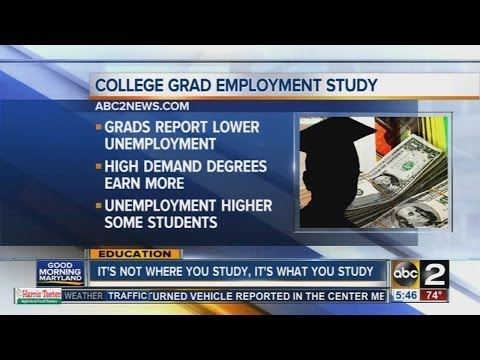 Highest paying jobs for college grads