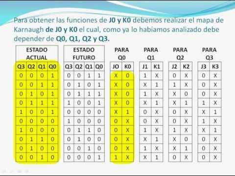 secuencial - Diseño de una secuencia de 1-3-5-7-9-0-8-6-4-2 utilizando flip flop JK.