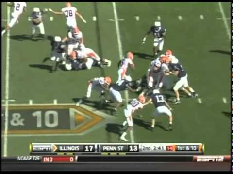 Khairi Fortt Highlights 2010 video.