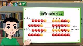 สื่อการเรียนการสอน กาพย์ยานี ๑๑ ป.6 ภาษาไทย