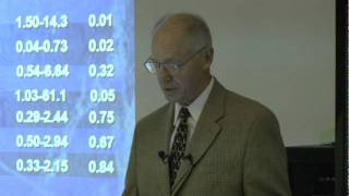 Medical Grand Rounds, University Of Alberta: Dr. Gene G. Hunder