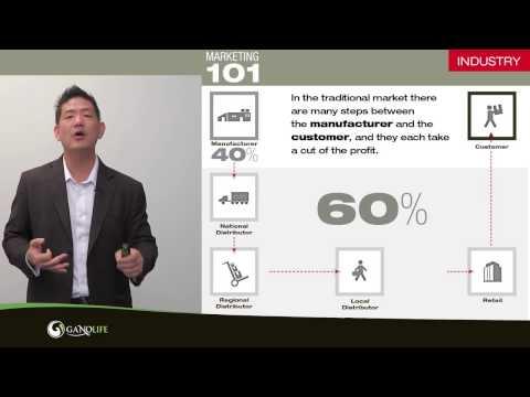 GanoLife Business Opportunity with Mike Marumoto (English) Video III