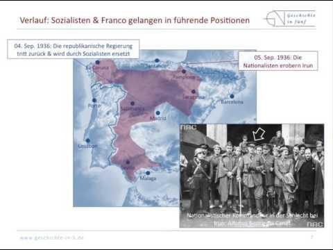 Spanischer Bürgerkrieg (1936-1939) / Geschichte in fü ...