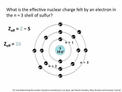 Effective Nuclear Charge - Chemistry Tutorial