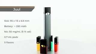 Lots of closed-system-vapes in the office right now. Here's a quick round-up of our latest pod mods:► BO Vaping kit  http://vaping360.com/bo-vaping-kit/► Twelve Juno  http://vaping360.com/twelve-juno/► Juul Vapor  http://vaping360.com/juul-vapor-e-cigarette-review/► My. Von Erl  http://vaping360.com/my-von-erl/► Pulse pod system  http://vaping360.com/limitless-ply-rock-pulse-pod-system/► Vype Pebble  http://vaping360.com/vype-pebble/► Hilo Vapor  http://vaping360.com/hilo-vapor/► Mistic 2.0  review coming soon!► Joyetech Atopack Penguin  review coming soon!For all the latest reviews, previews, news and more, be sure to check out vaping360.comSong: Night Trip - Pop Up! [from Digital Office Four]Music provided by Business Casualhttp://businesscasual.biz/Follow us on Social media:►Facebook: https://www.facebook.com/Vaping360►Twitter: https://twitter.com/vaping360►Instagram: https://www.instagram.com/vaping360►Google+: https://plus.google.com/+vaping360►Flickr: http://www.flickr.com/photos/vaping360