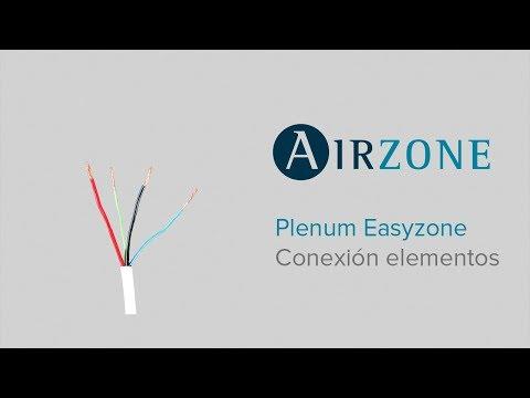 Plénum Easyzone: conexión elementos del sistema