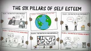 HOW TO BOOST SELF ESTEEM - THE SIX PILLARS OF SELF ESTEEM BY NATHANIEL BRANDEN ANIMATED REVIEW full download video download mp3 download music download
