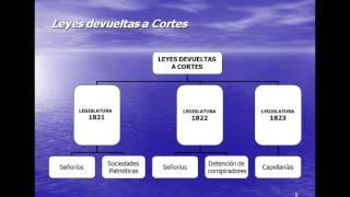 Umh1193sp 2013-14 Bloque 4 Seminario La Sanción Real En La Constitución De Cádiz