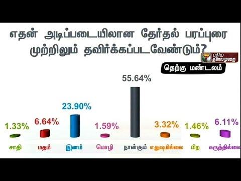 Makkal-Manathil-2016-Poll-Survey-08-04-16-Puthiya-Thalaimurai-TV