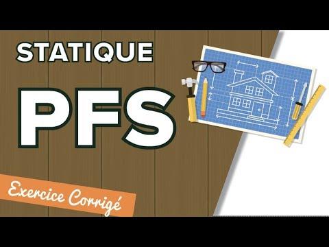 Principe Fondamental de la Statique PFS - Méthode et Application