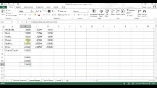 Microsoft Excel 2013 pt 6 (Absolute Reference, Named Ranges, Copy/paste)