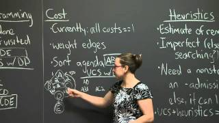 Rec 16 | MIT 6.01SC Introduction To Electrical Engineering And Computer Science I, Spring 2011