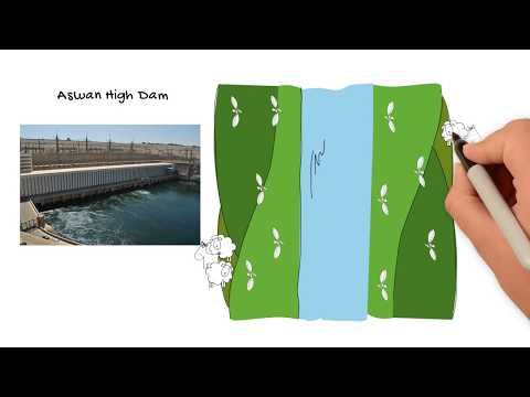 Ancient Egypt Geography – the Nile River