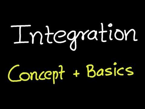 Anti Derivative (Indefinite Integration) – Complete Concept & Basics