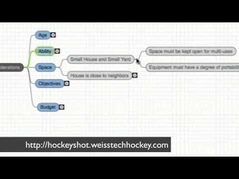 3. Home Hockey Training Center: Objectives & Considerations