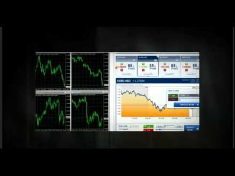 Is binary option trading haram